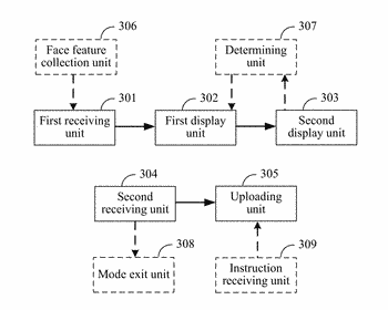 Identity authentication method and apparatus