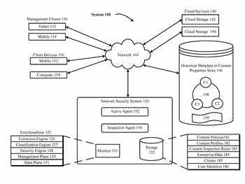 Systems and methods of detecting and responding to malware on a file system