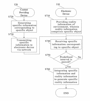 Methods and systems for presenting specific information in a virtual reality enviroment