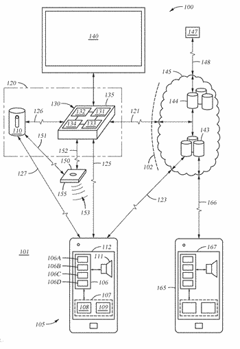 Method and apparatus for facilitating setup, discovery of capabilites and interaction of electronic devices
