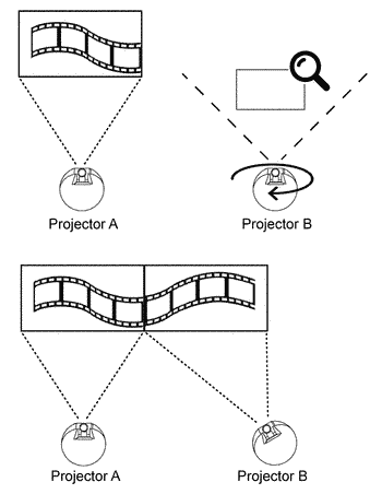 Self-adjusting portable modular 360-degree projection and recording computer system