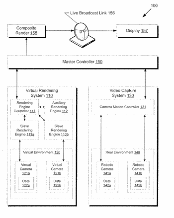 Video capture system control using virtual cameras for augmented reality