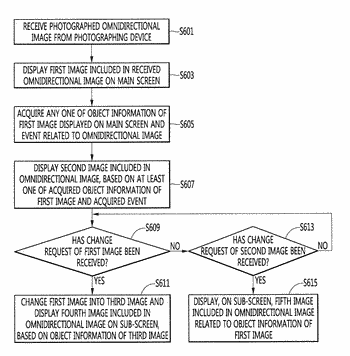 Mobile terminal and operating method thereof