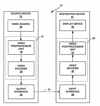 Video coding tools for in-loop sample processing