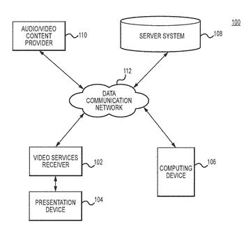Methods and apparatus for providing audio/video content recommendations based on promotion frequency
