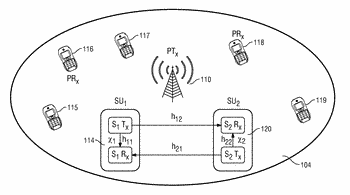 Method for improving spectrum sensing and efficiency in cognitive wireless systems