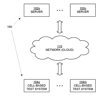 Cloud-based services for management of cell-based test systems