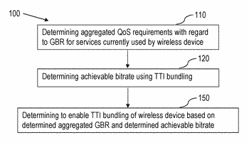 A network node and method performed thereby for supporting voip service of wireless device