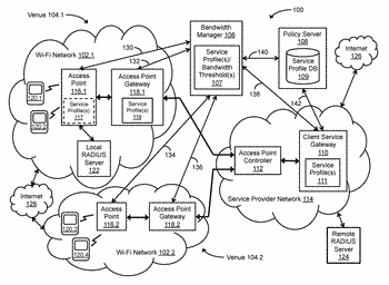 End-to-end quality of service control for a remote service gateway