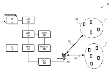 Broadcasting or multicasting to user equipment that use extended idle mode discontinuous reception