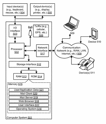 Method and a system for identifying operating modes of communications in mobile-edge computing environment