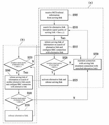 Method for performing initial access in wireless communication system and device for same