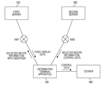 Method for controlling information terminal apparatus