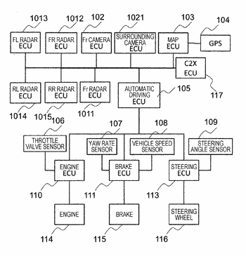 Automatic driving control device
