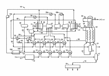 System and method for liquefying natural gas with turbine inlet cooling
