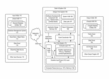 System and method for dynamic, incremental recommendations within real-time visual simulation