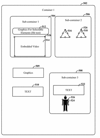 Flexible control in resizing of visual displays