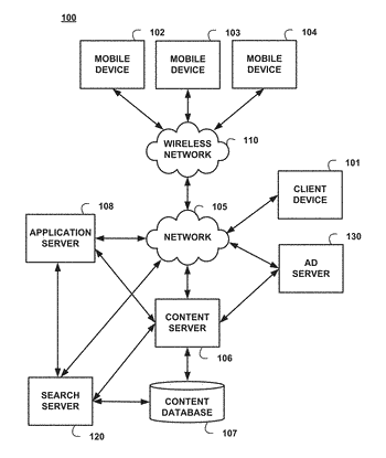 Automated connection of electronic messaging and social networking services method and apparatus