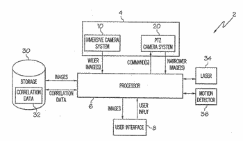 System and method for correlating camera views