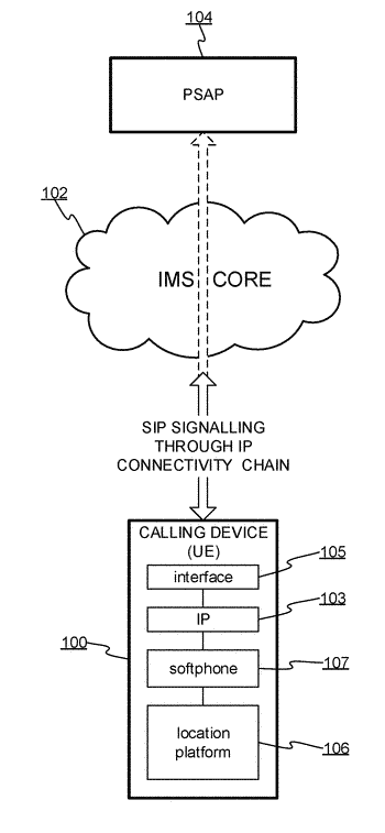 Using device location for emergency calls