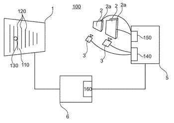 Method and device for improving visual performance