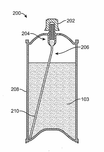 Shaving formulation and method of use thereof