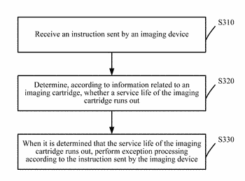 Imaging cartridge and memory chip applied to imaging cartridge