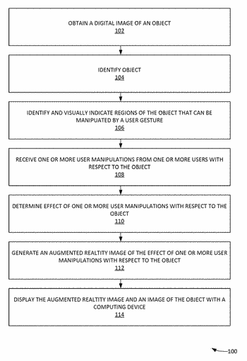 Method and system of augmented-reality simulations