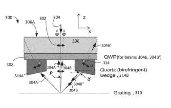 Encoder head with birefringent elements for forming imperfect retroreflection and exposure system utilizing the same