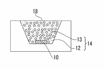 Composition for forming light scattering composite body, light scattering composite body and method for producing ...