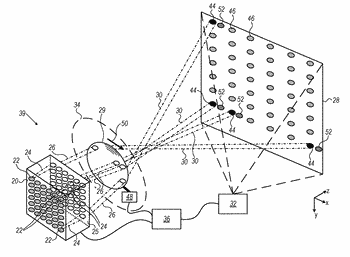 Radiation source with a small-angle scanning array
