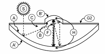 Dual-stage parabolic concentrator