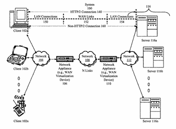 Systems and methods to provide hypertext transfer protocol 2.0 optimization through multiple links
