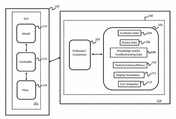 System and method for anticipating user interaction in a customer contact center