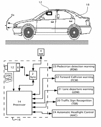 Bundling night vision and other driver assistance systems (das) using near infra-red (nir) illumination and ...