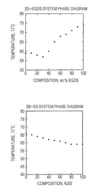 Actinic ray-curable inkjet ink containing two waxes forming eutectic and inkjet recording method