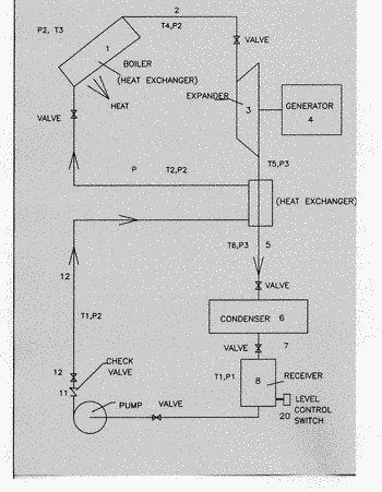 System and method for generation of electricity from any heat sources