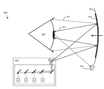 Systems, devices, and methods that integrate eye tracking and scanning laser projection in wearable heads-up ...