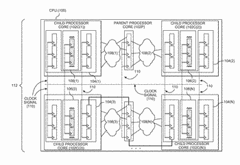 Segregated test mode clock gating circuits in a clock distribution network of a circuit for ...