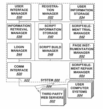 System and method for automated web site information retrieval scripting using untraine