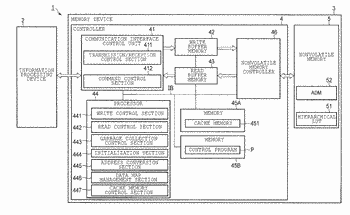 Storage device that maintains a plurality of layers of address mapping