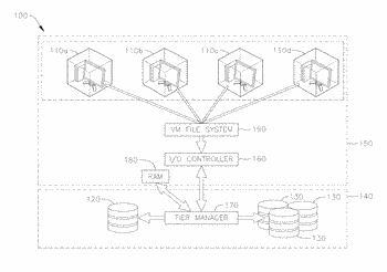 Adaptive caching replacement manager with dynamic updating granulates and partitions for shared flash-based storage system
