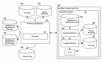 System and method of detecting malicious code in files