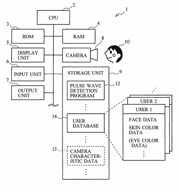 Pulse wave detection device and pulse wave detection program