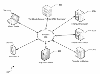 Centralized financial account migration system