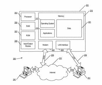 Data transfer between self-service device and server over session or connection in response to capturing ...