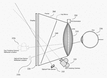 Sensor fusion systems and methods for eye-tracking applications