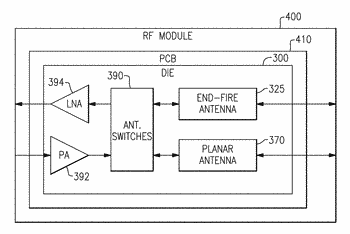 Planar end fire antenna for wideband low form factor applications