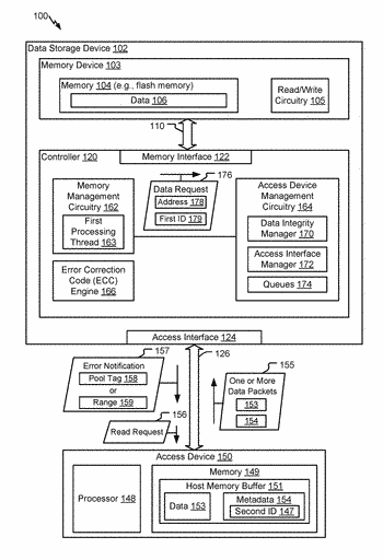 Aggregated metadata transfer at a data storage device