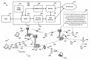 Signaling mechanism to enable local operation for multi-antenna wireless communication systems